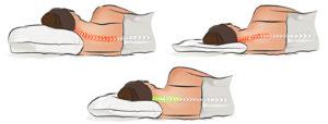 Ортопедическая подушка для шейного отдела позвоночника